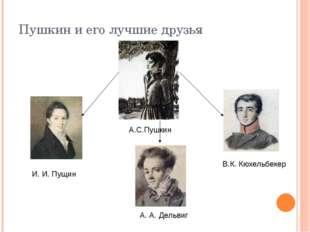 Пушкин и его лучшие друзья В.К. Кюхельбекер И. И. Пущин А. А. Дельвиг А.С.Пуш