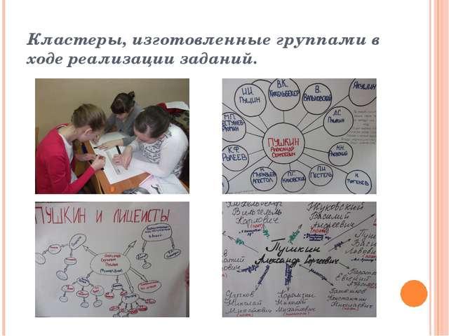 Кластеры, изготовленные группами в ходе реализации заданий.