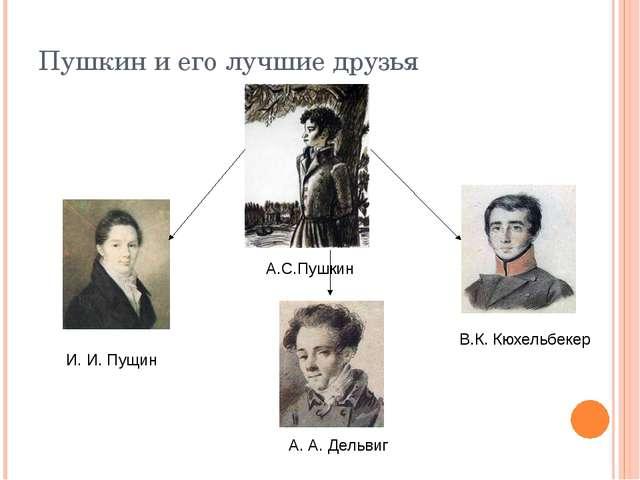 Пушкин и его лучшие друзья В.К. Кюхельбекер И. И. Пущин А. А. Дельвиг А.С.Пуш...