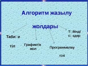 Алгоритмнің графиктік түрде кескінделуі Блок – схема дегеніміз – арнайы геоме