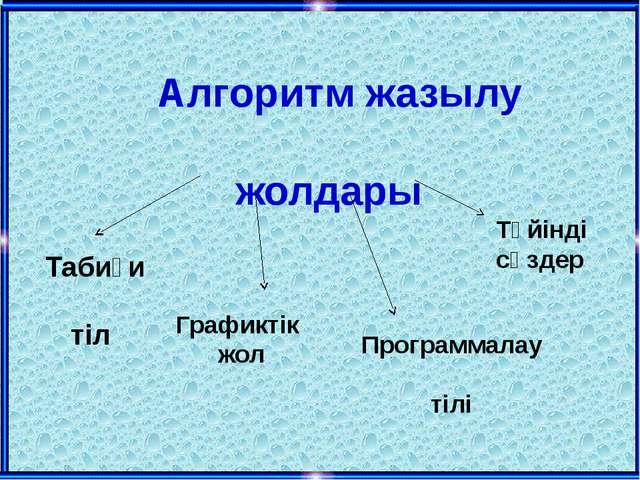 Алгоритмнің графиктік түрде кескінделуі Блок – схема дегеніміз – арнайы геоме...