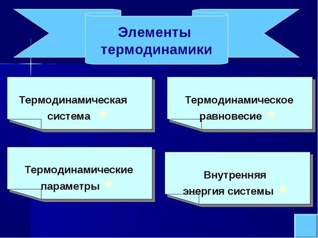 grammarway 1 ответы гдз онлайн решебник