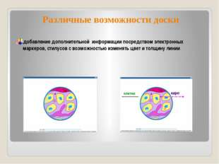 добавление дополнительной информации посредством электронных маркеров, стилус