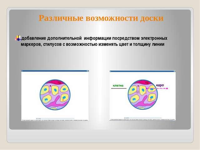 добавление дополнительной информации посредством электронных маркеров, стилус...
