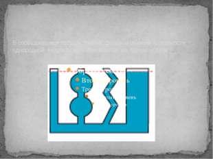 . В сообщающихся сосудах любой формы и сечения поверхности однородной жидкос