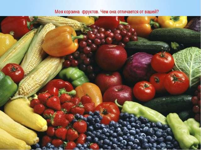Моя корзина фруктов. Чем она отличается от вашей?