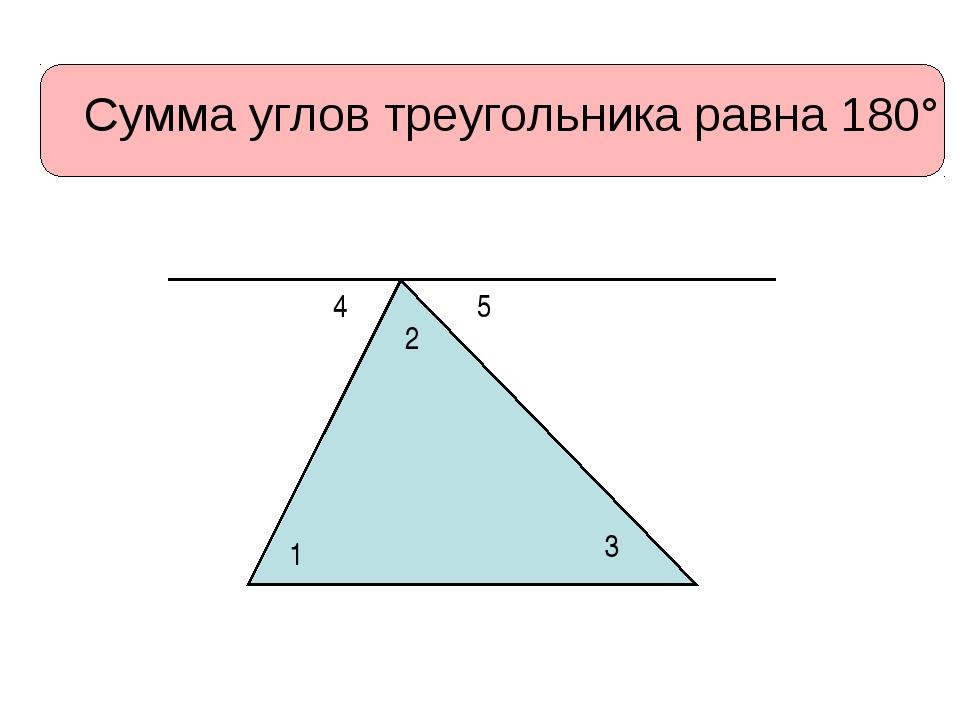 Сумма углов треугольника равна 180° 1 2 3 5 4