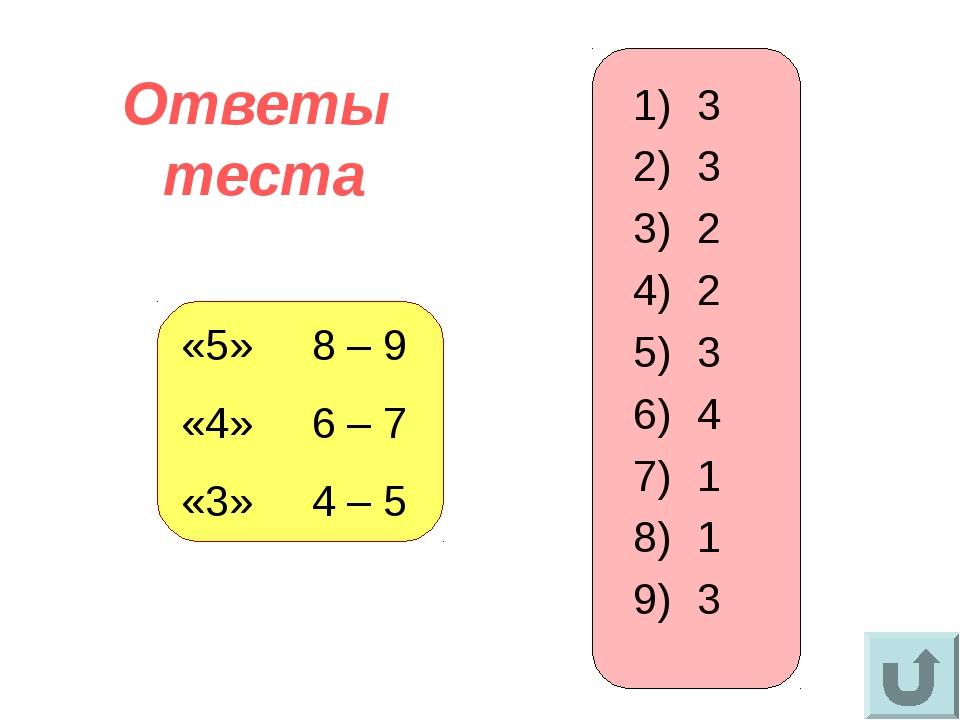 Ответы теста 3 3 2 2 3 4 1 1 3 «5» 8 – 9 «4» 6 – 7 «3» 4 – 5