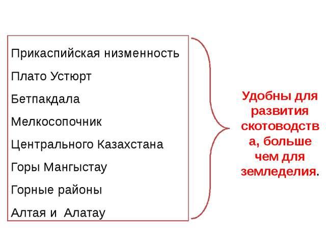 Прикаспийская низменность Плато Устюрт Бетпакдала Мелкосопочник Центрального...