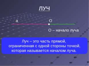 ЛУЧ а Луч – это часть прямой, ограниченная с одной стороны точкой, которая на