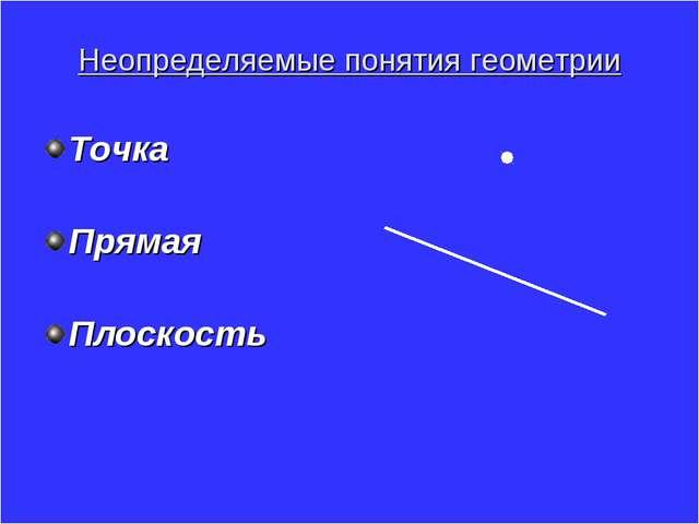 Неопределяемые понятия геометрии Точка Прямая Плоскость