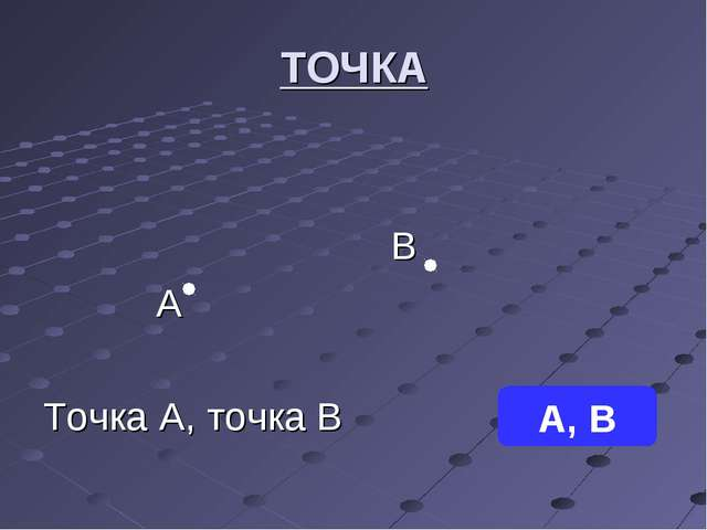 ТОЧКА В А Точка А, точка В А, В