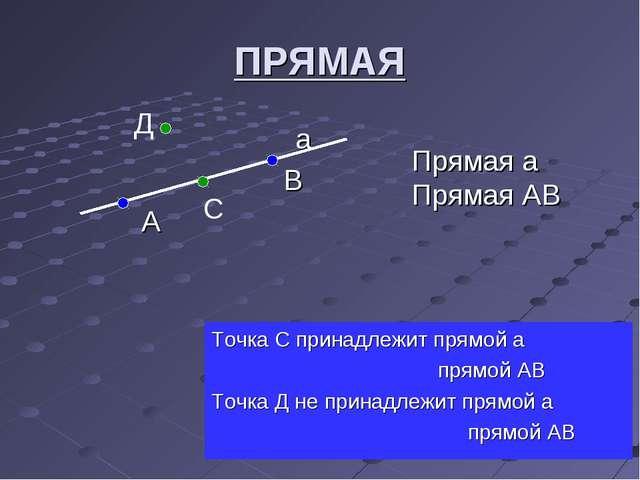 ПРЯМАЯ а В А Точка С принадлежит прямой а прямой АВ Точка Д не принадлежит пр...
