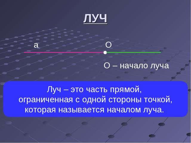ЛУЧ а Луч – это часть прямой, ограниченная с одной стороны точкой, которая на...