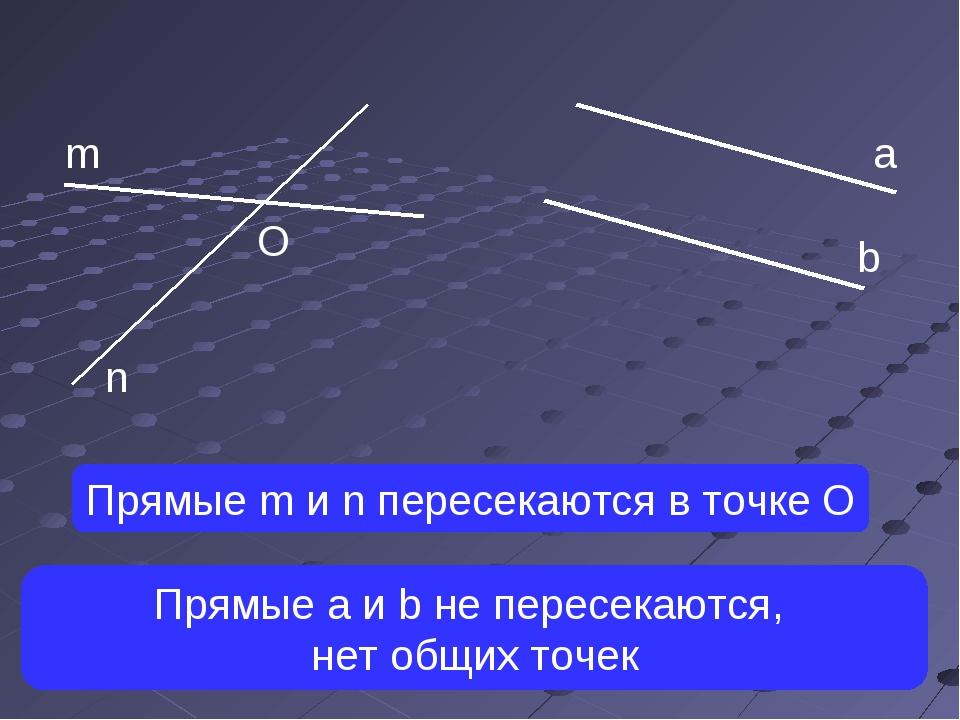 а b m n O Прямые m и n пересекаются в точке О Прямые a и b не пересекаются, н...