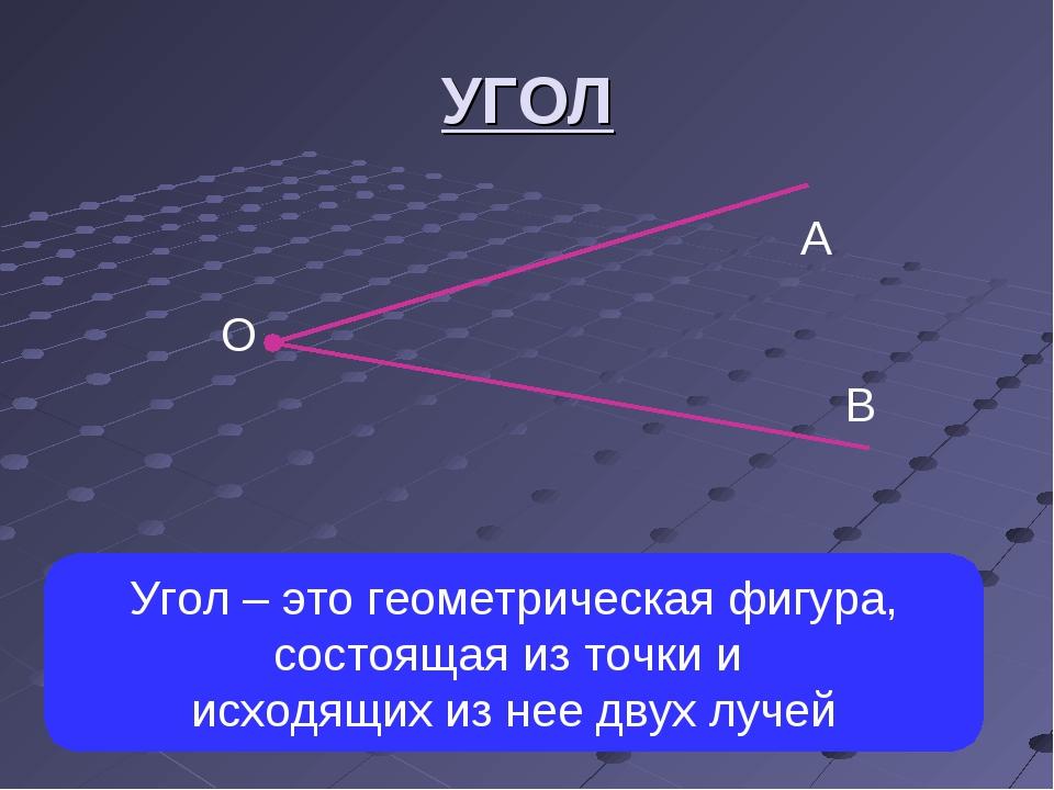 УГОЛ А О В Угол – это геометрическая фигура, состоящая из точки и исходящих и...