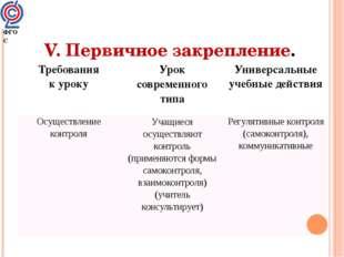 V. Первичное закрепление. ФГОС Требования к уроку Урок современного типа Унив