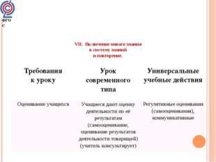 ФГОС VII. Включение нового знания в систему знаний и повторение. Требования к