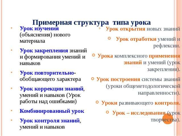 Примерная структура типа урока Урок изучения (объяснения) нового материала Ур...