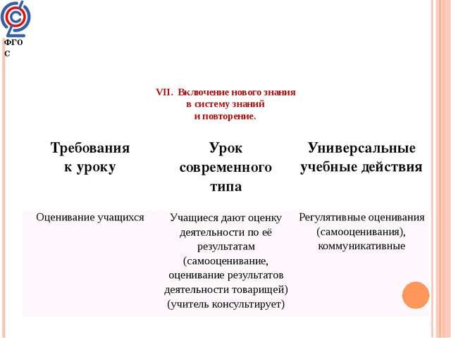 ФГОС VII. Включение нового знания в систему знаний и повторение. Требования к...