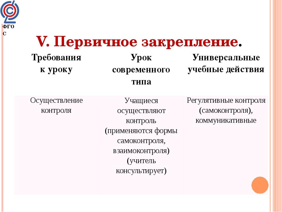 V. Первичное закрепление. ФГОС Требования к уроку Урок современного типа Унив...