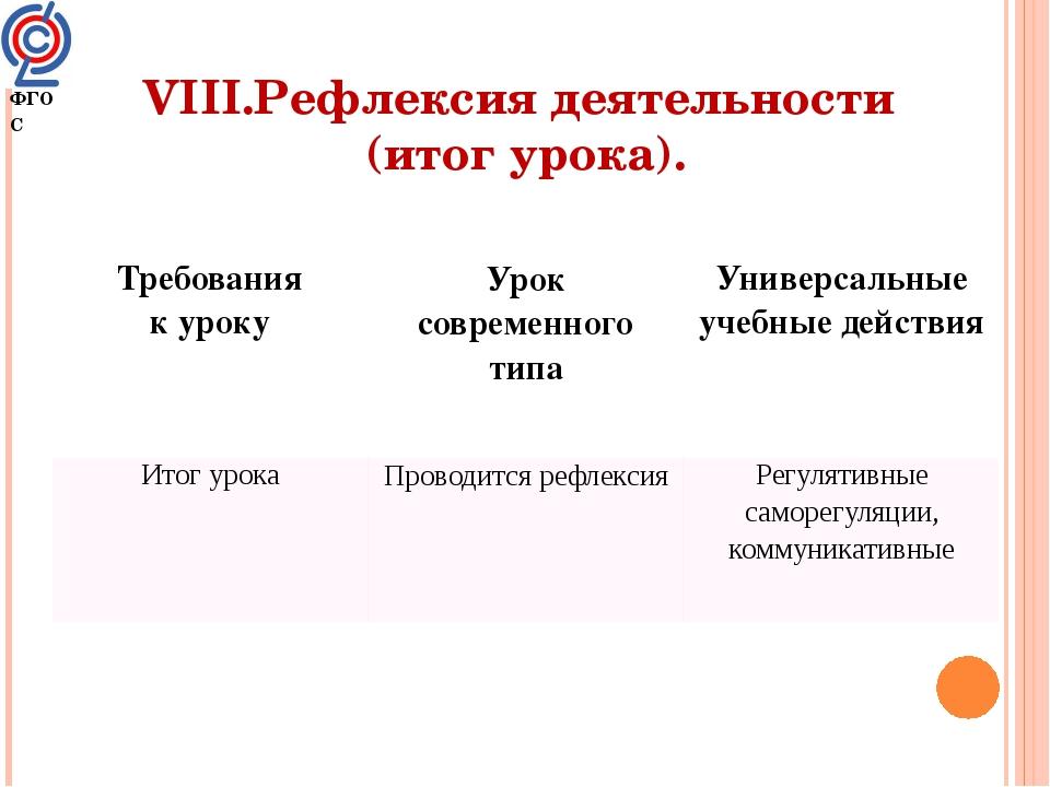 VIII.Рефлексия деятельности (итог урока). ФГОС Требования к уроку Урок соврем...