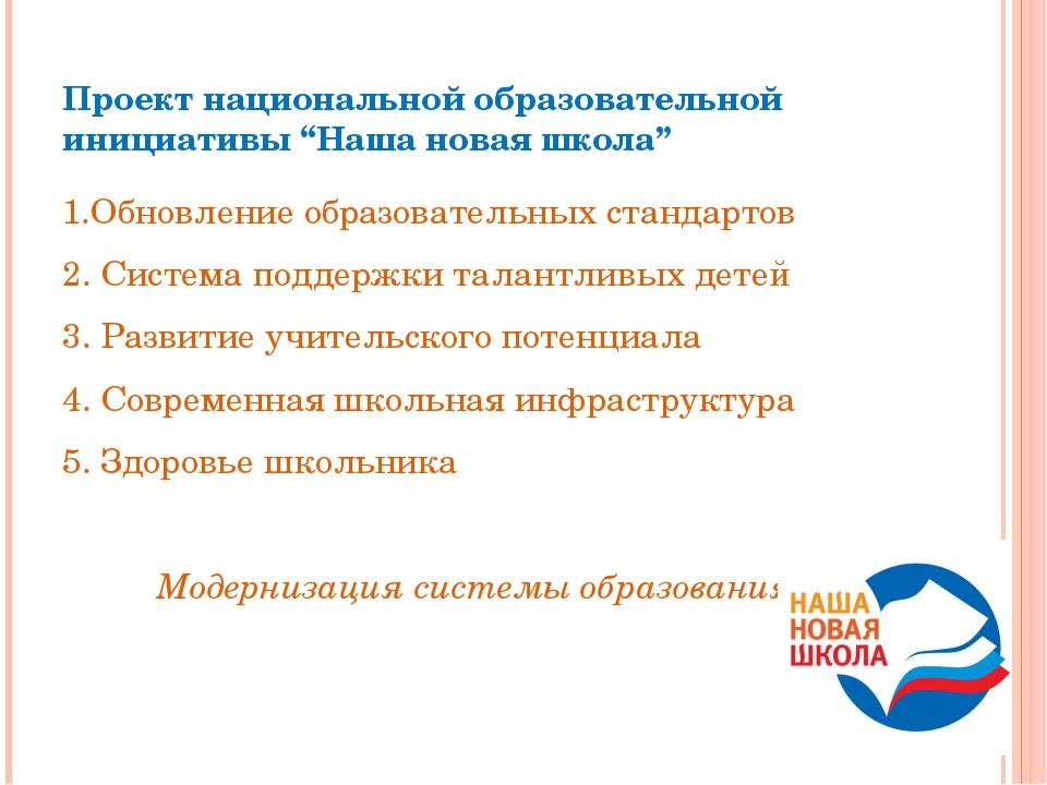 """Проект национальной образовательной инициативы """"Наша новая школа"""" 1.Обновлени..."""