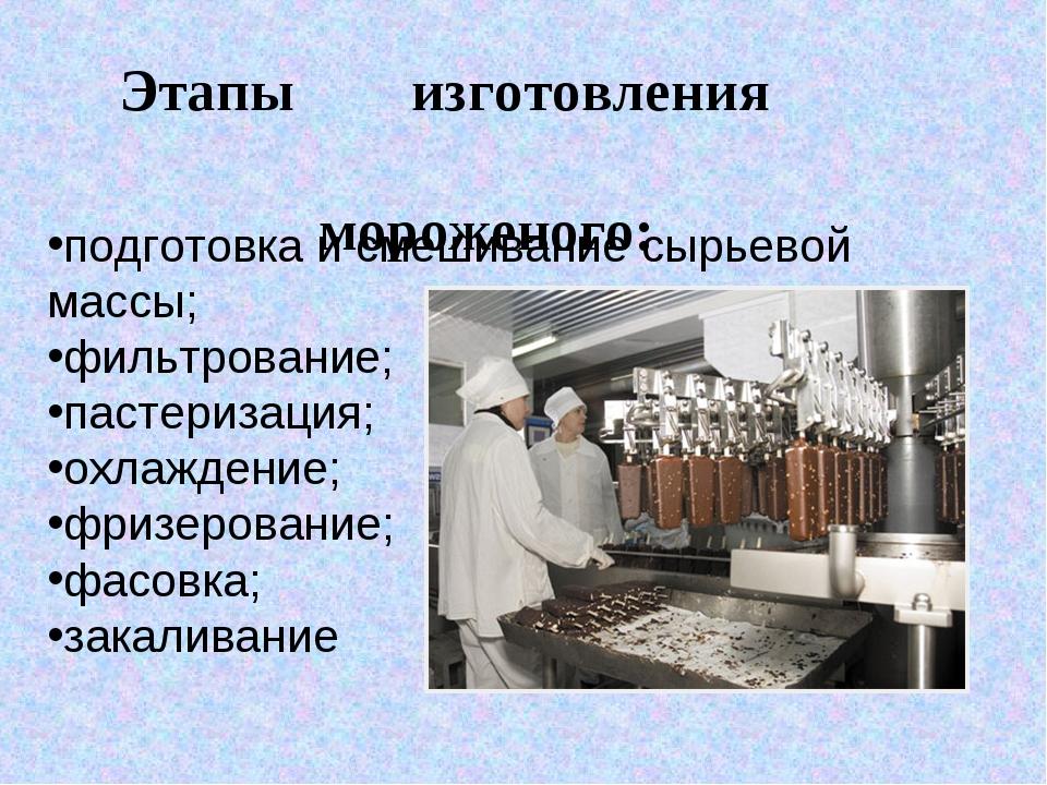 подготовка и смешивание сырьевой массы; фильтрование; пастеризация; охлажден...