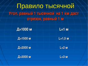 Правило тысячной Угол, равный 1 тысячной на 1 км даст отрезок, равный 1 м