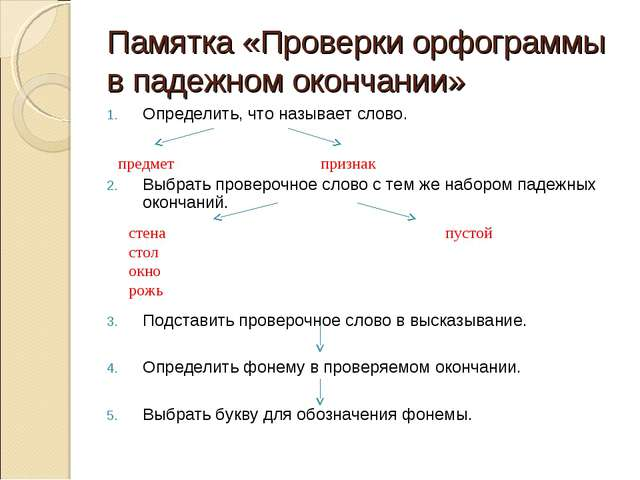 Памятка «Проверки орфограммы в падежном окончании» Определить, что называет с...