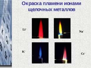 Окраска пламени ионами щелочных металлов Li+ K+ Na+ Cs+