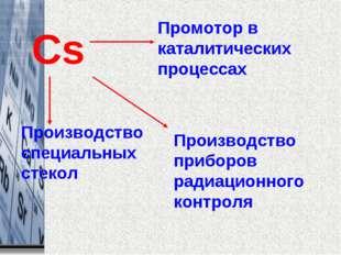 Cs Промотор в каталитических процессах Производство приборов радиационного ко
