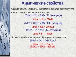 Химические свойства Щелочные металлы активно взаимодействуют почти со всеми н