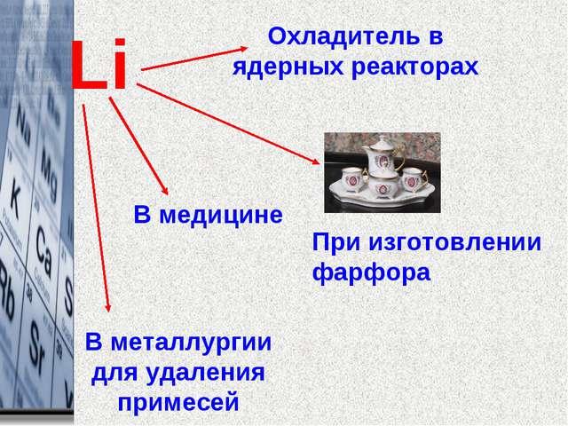 Li Охладитель в ядерных реакторах В медицине В металлургии для удаления прим...