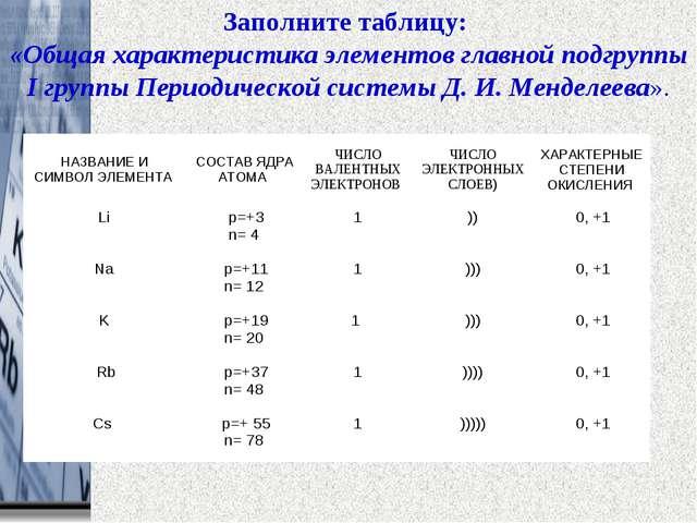 Заполните таблицу: «Общая характеристика элементов главной подгруппы I группы...