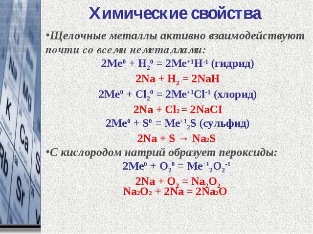 Химические свойства Щелочные металлы активно взаимодействуют почти со всеми н...