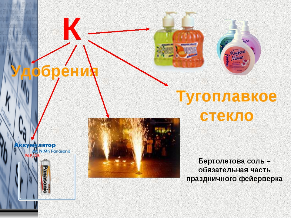 Как сделать соль лития