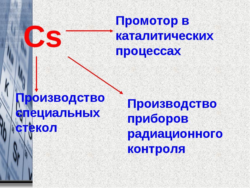 Cs Промотор в каталитических процессах Производство приборов радиационного ко...