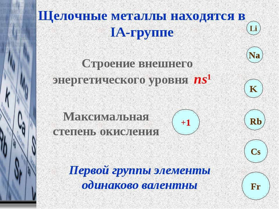Щелочные металлы находятся в IA-группе Максимальная степень окисления +1 Стро...