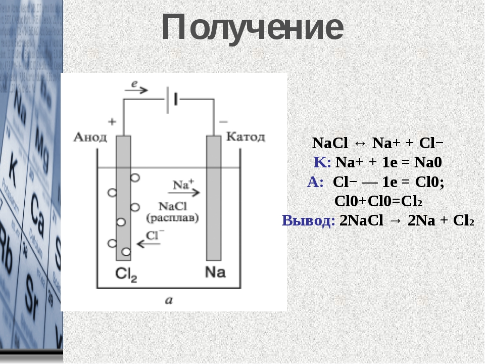 Получение NaCl ↔ Na+ + Cl− K: Na+ + 1e = Na0 A: Cl−— 1e = Cl0; Cl0+Cl0=Cl2 В...