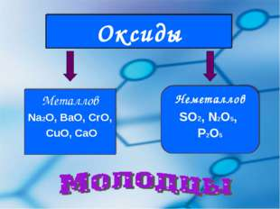 Металлов Na2O, BaO, CrO, CuO, CaO Оксиды Неметаллов SO2, N2O5, P2O5