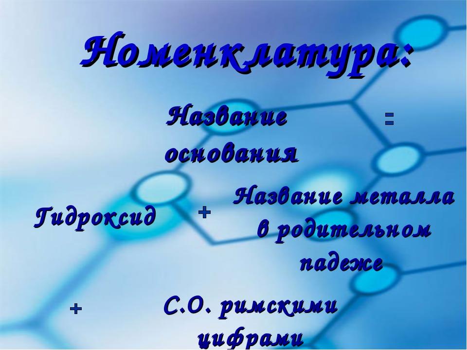 Номенклатура: Название основания Гидроксид Название металла в родительном пад...