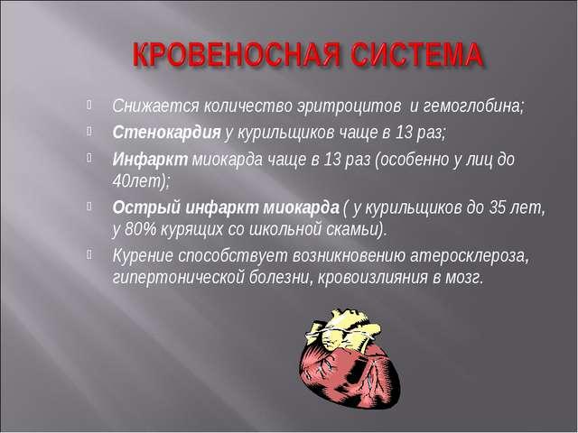 Снижается количество эритроцитов и гемоглобина; Стенокардия у курильщиков чащ...