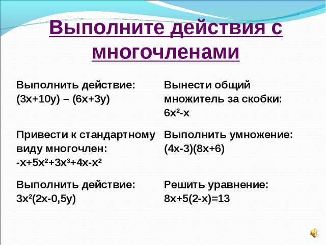 Выполните действия с многочленами Выполнить действие: (3х+10у) – (6х+3у)Выне...
