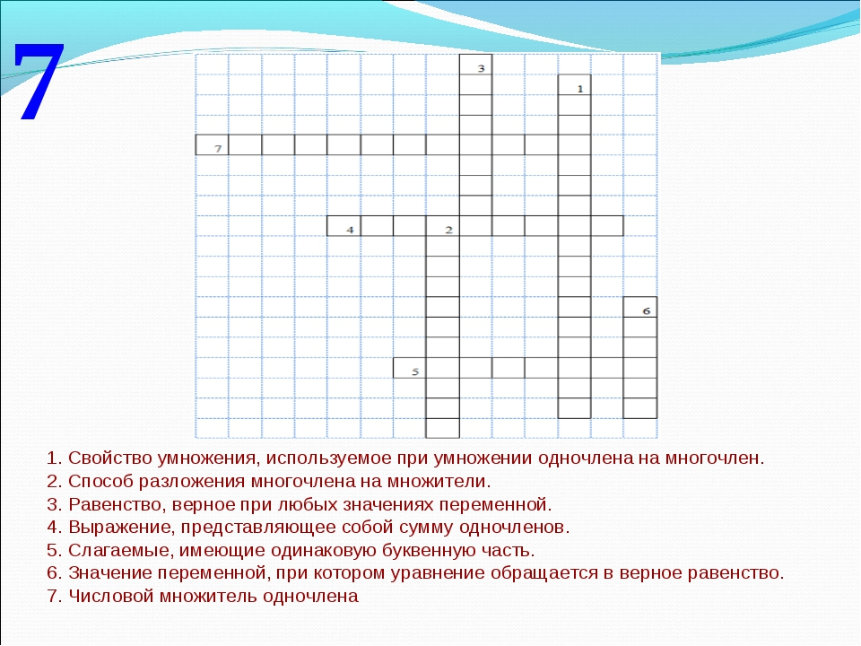 1. Свойство умножения, используемое при умножении одночлена на многочлен. 2....