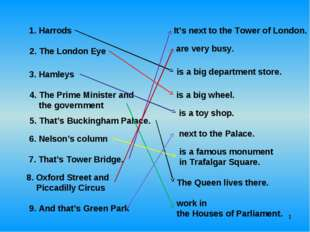 1. Harrods 2. The London Eye 3. Hamleys 4. The Prime Minister and the governm
