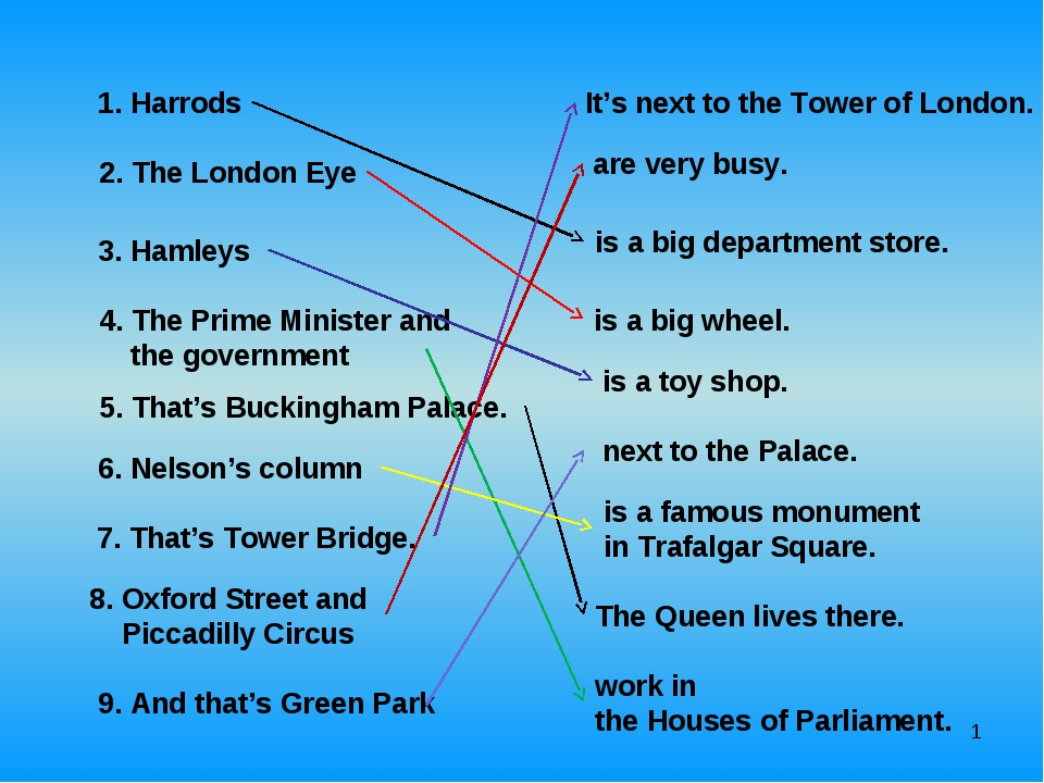 1. Harrods 2. The London Eye 3. Hamleys 4. The Prime Minister and the governm...
