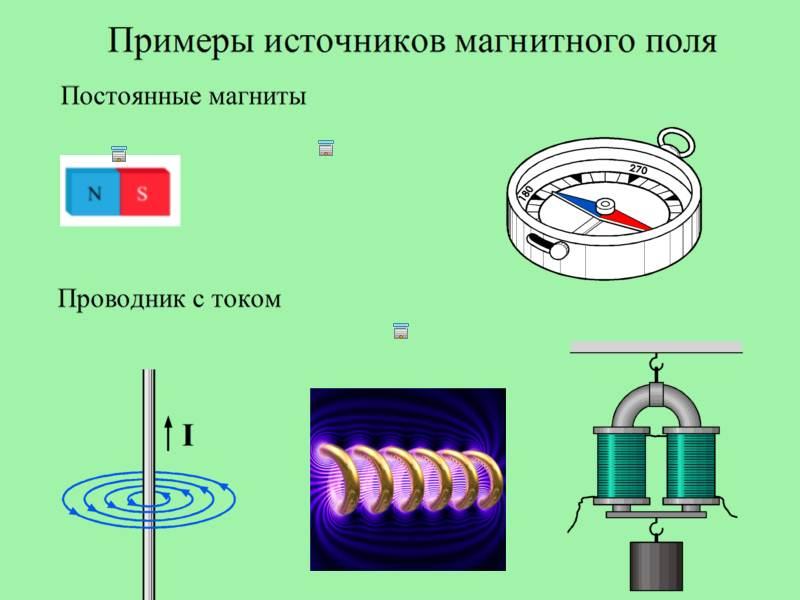лабораторная работа поле постоянного магнита обучение рабочим профессиям