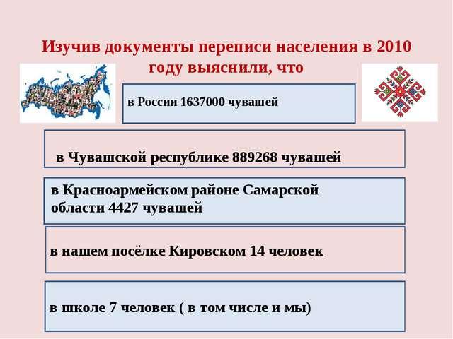 Изучив документы переписи населения в 2010 году выяснили, что в России 16370...