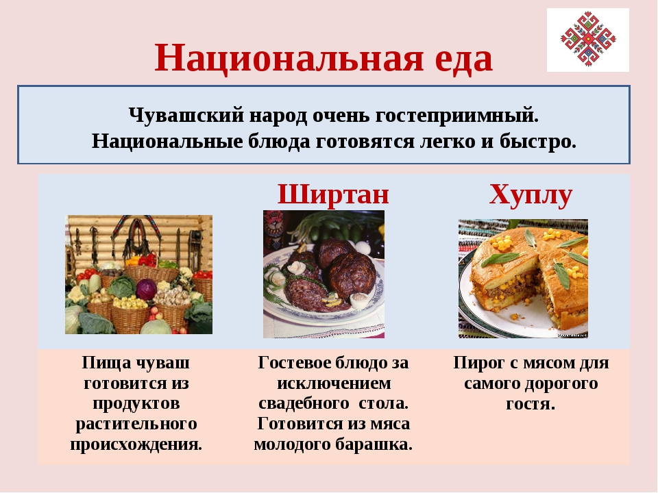 Национальная еда Чувашский народ очень гостеприимный. Национальные блюда гото...